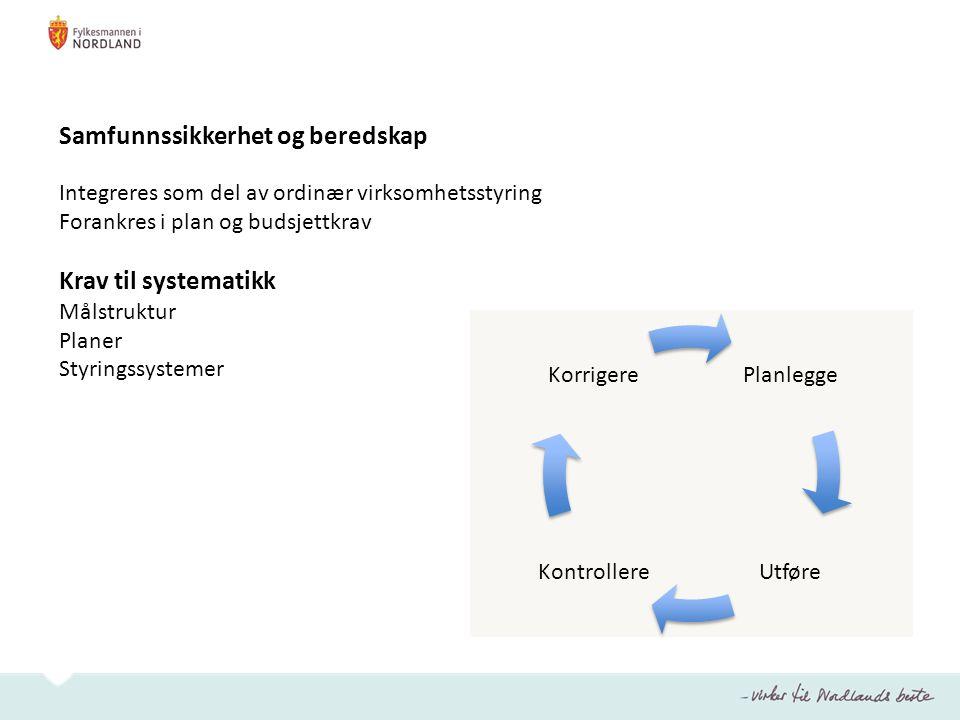 Samfunnssikkerhet og beredskap Integreres som del av ordinær virksomhetsstyring Forankres i plan og budsjettkrav Krav til systematikk Målstruktur Planer Styringssystemer Planlegge UtføreKontrollere Korrigere