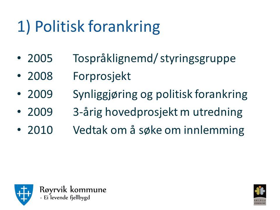 1) Politisk forankring 2005Tospråklignemd/ styringsgruppe 2008Forprosjekt 2009Synliggjøring og politisk forankring 20093-årig hovedprosjekt m utrednin