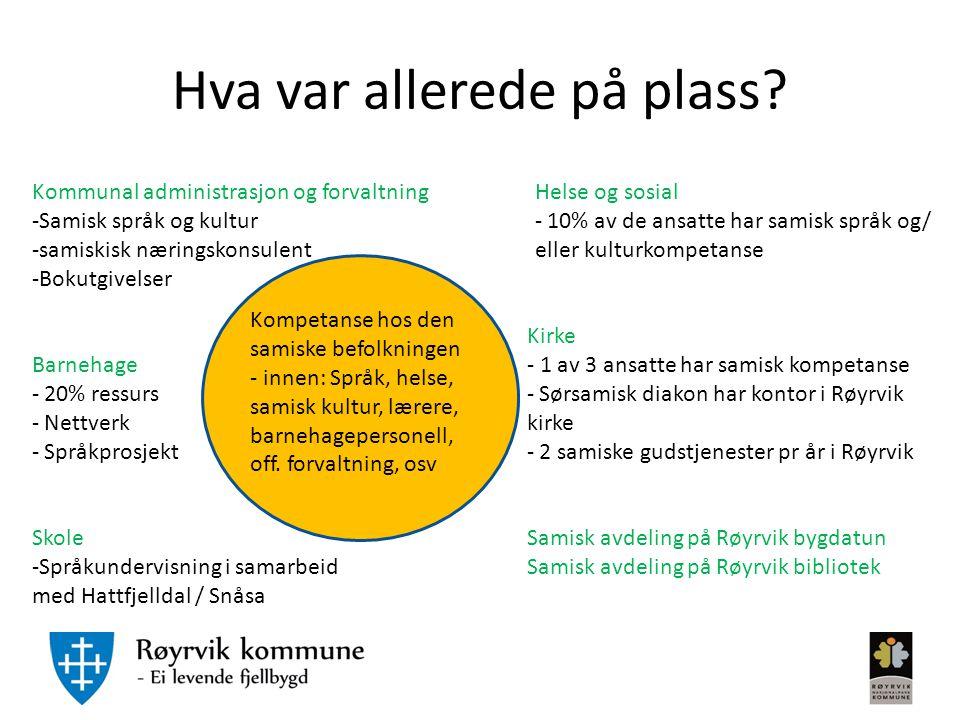 Hva var allerede på plass? Kommunal administrasjon og forvaltning -Samisk språk og kultur -samiskisk næringskonsulent -Bokutgivelser Barnehage - 20% r
