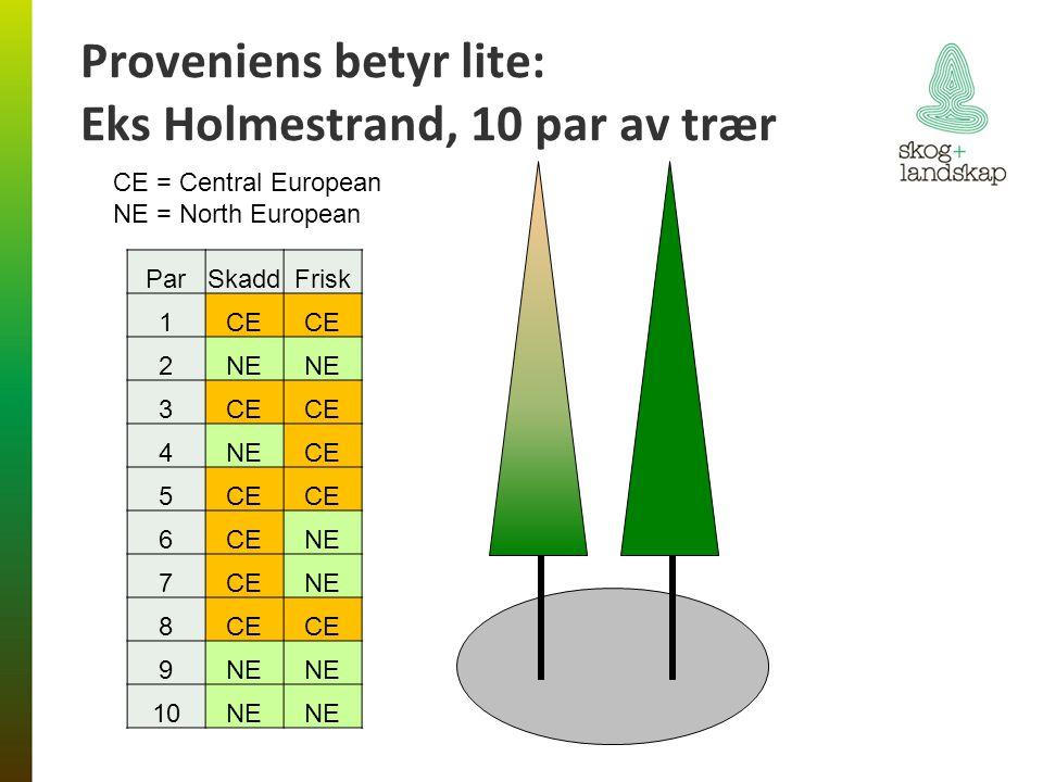 Proveniens betyr lite: Eks Holmestrand, 10 par av trær ParSkaddFrisk 1CE 2NE 3CE 4NECE 5 6 NE 7CENE 8CE 9NE 10NE CE = Central European NE = North Euro