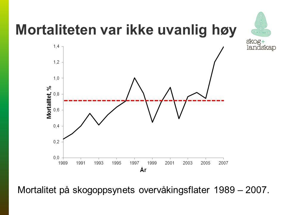 Mortaliteten var ikke uvanlig høy Mortalitet på skogoppsynets overvåkingsflater 1989 – 2007.