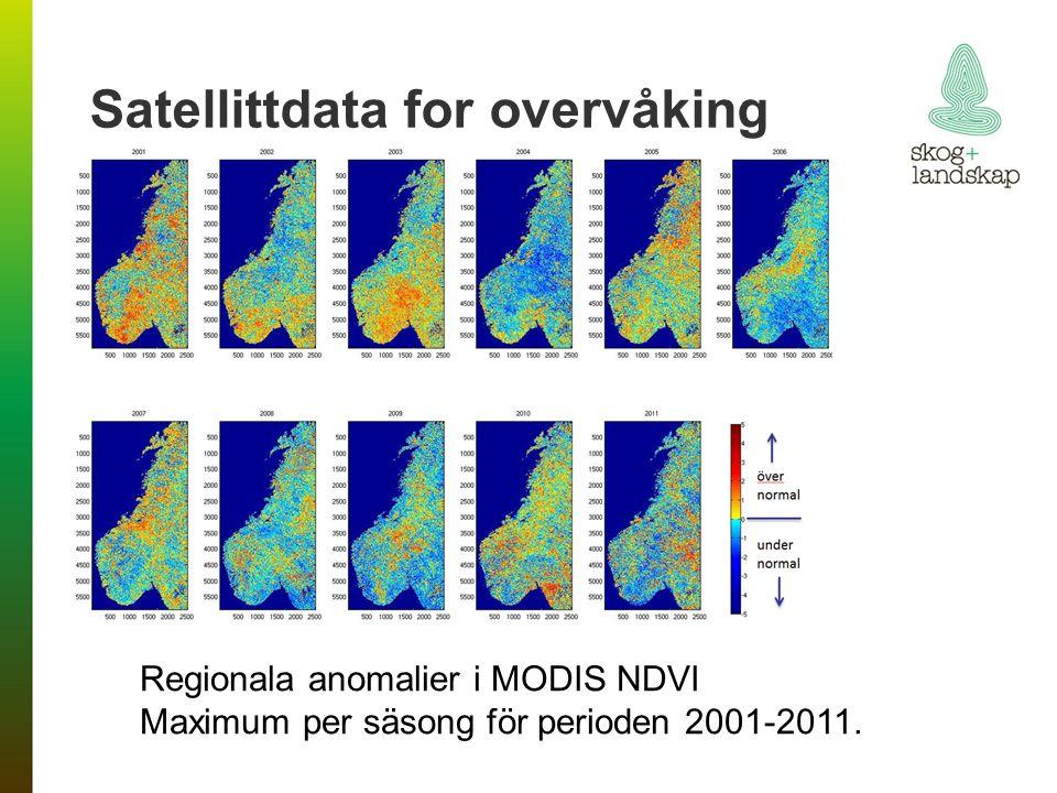 Satellittdata for overvåking Regionala anomalier i MODIS NDVI Maximum per säsong för perioden 2001-2011.