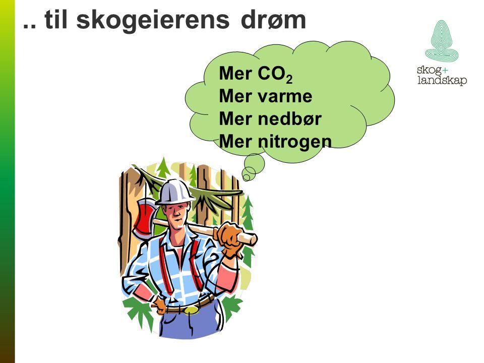 Mer CO 2 Mer varme Mer nedbør Mer nitrogen.. til skogeierens drøm