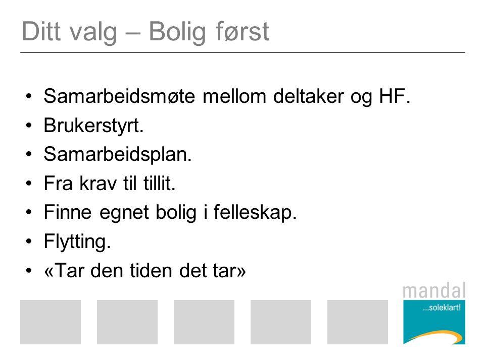 Ditt valg – Bolig først Samarbeidsmøte mellom deltaker og HF.