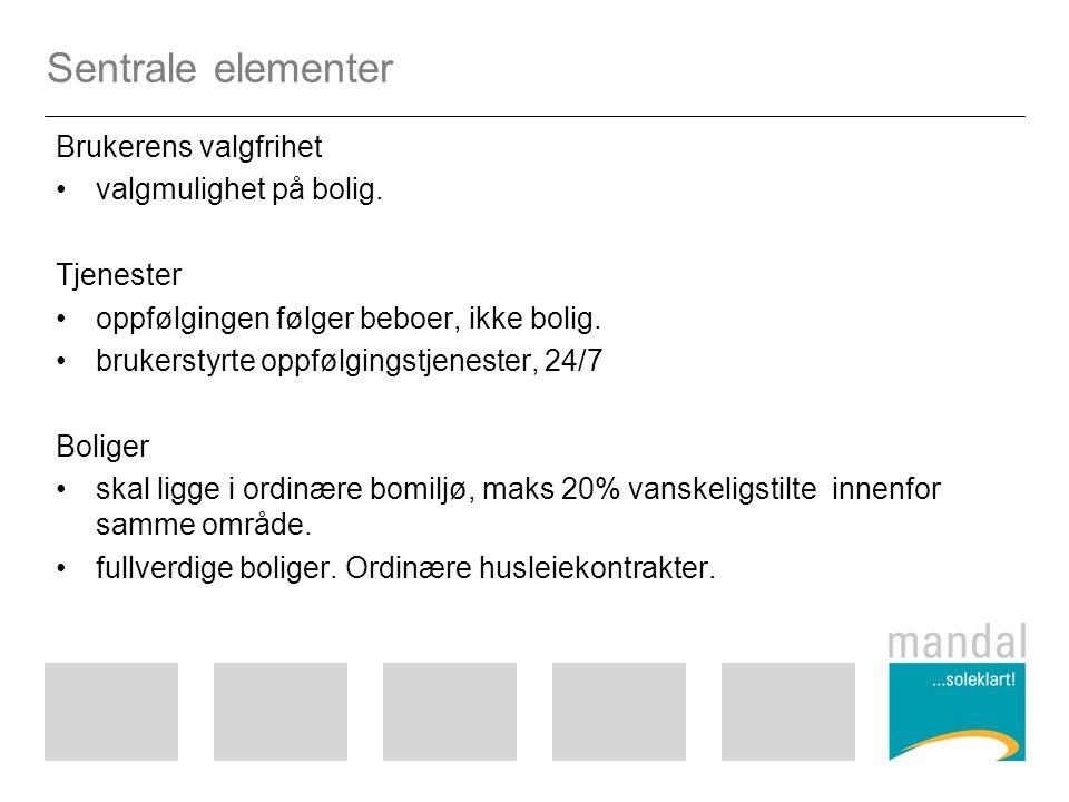 Sentrale elementer Brukerens valgfrihet valgmulighet på bolig. Tjenester oppfølgingen følger beboer, ikke bolig. brukerstyrte oppfølgingstjenester, 24