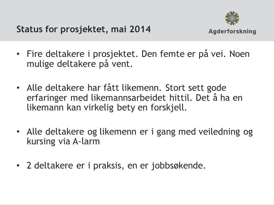 Status for prosjektet, mai 2014 Fire deltakere i prosjektet.