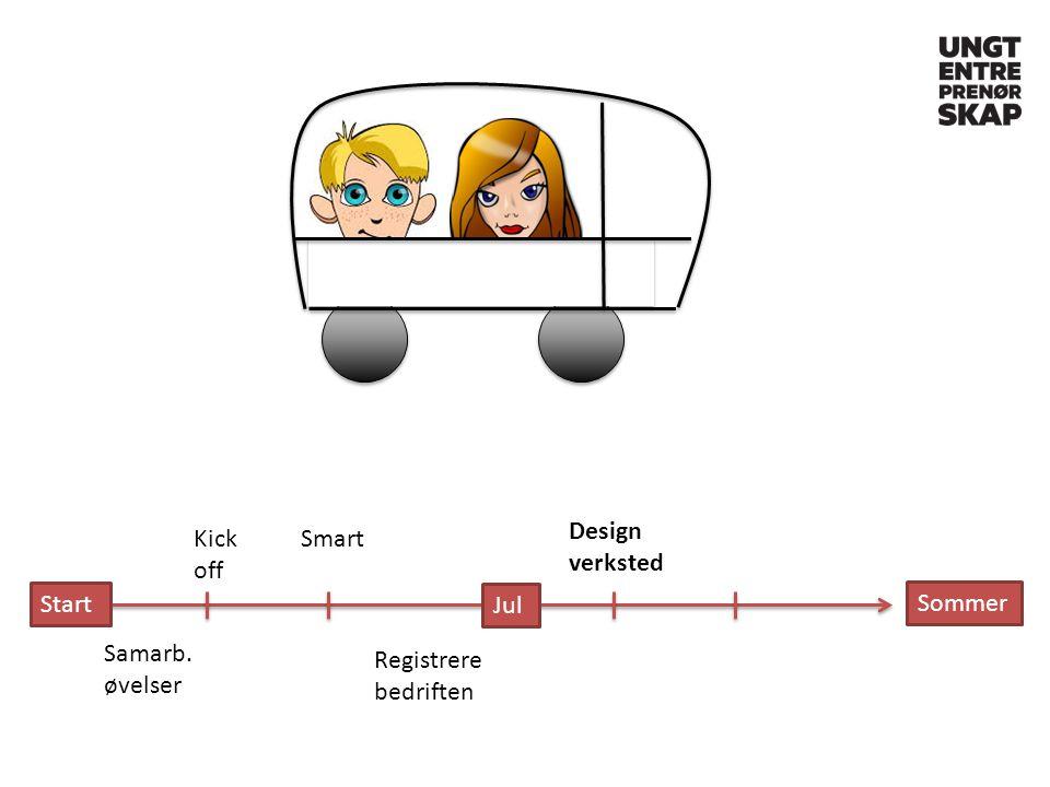 Start Kick off Samarb. øvelser Smart Registrere bedriften Design verksted Jul Sommer