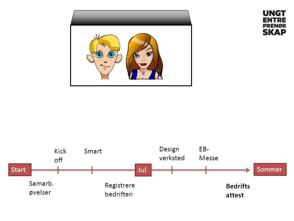 Start Kick off Samarb. øvelser Smart Registrere bedriften Design verksted Jul EB- Messe Bedrifts attest Sommer