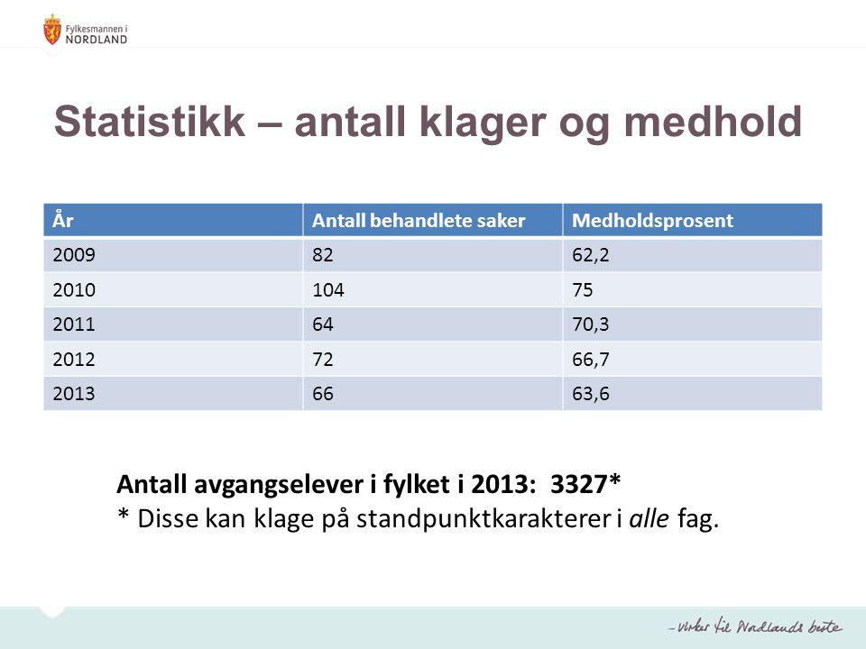 Statistikk – antall klager og medhold ÅrAntall behandlete sakerMedholdsprosent 20098262,2 201010475 20116470,3 20127266,7 20136663,6 Antall avgangsele