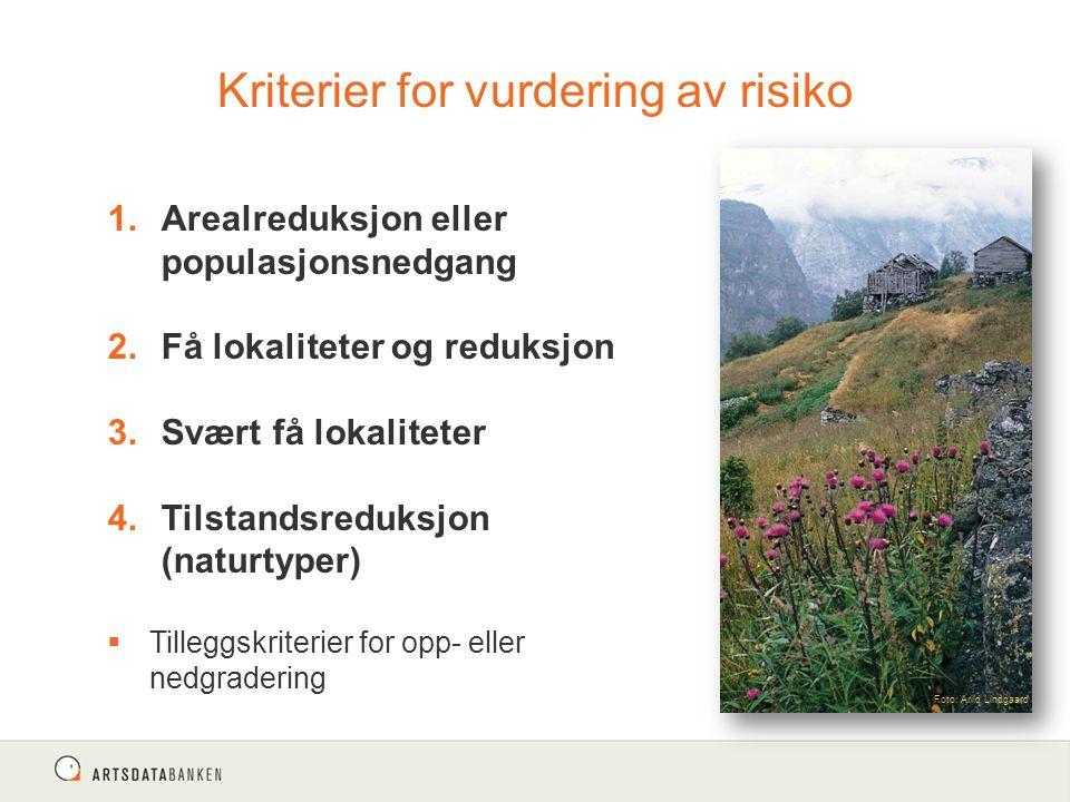 Kriterier for vurdering av risiko 1.Arealreduksjon eller populasjonsnedgang 2.Få lokaliteter og reduksjon 3.Svært få lokaliteter 4.Tilstandsreduksjon (naturtyper)  Tilleggskriterier for opp- eller nedgradering Foto: Arild Lindgaard