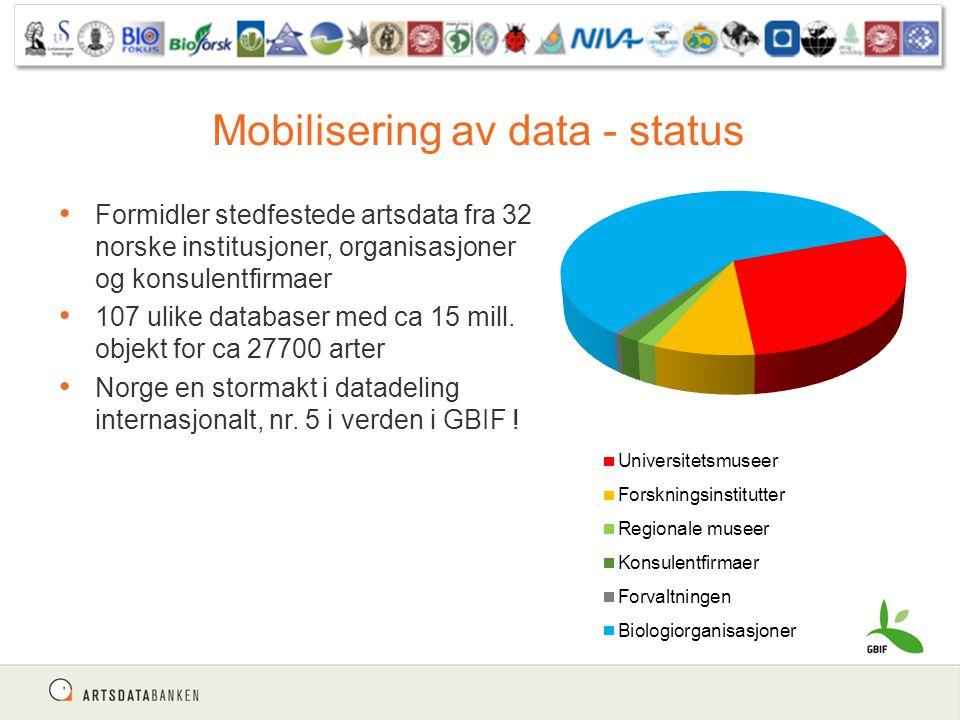 Mobilisering av data - status Formidler stedfestede artsdata fra 32 norske institusjoner, organisasjoner og konsulentfirmaer 107 ulike databaser med ca 15 mill.