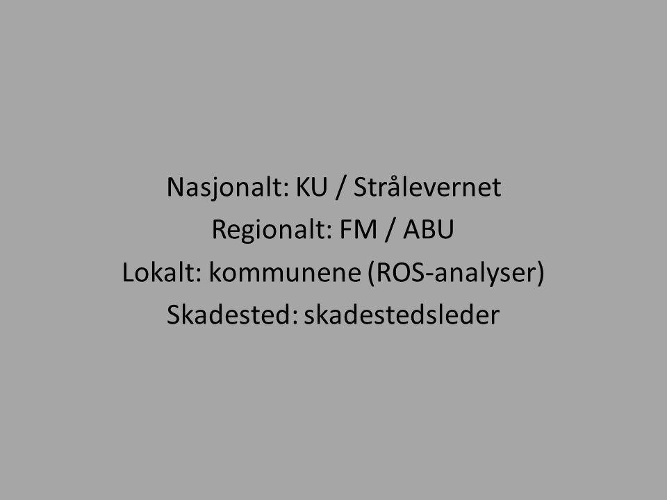 Nasjonalt: KU / Strålevernet Regionalt: FM / ABU Lokalt: kommunene (ROS-analyser) Skadested: skadestedsleder