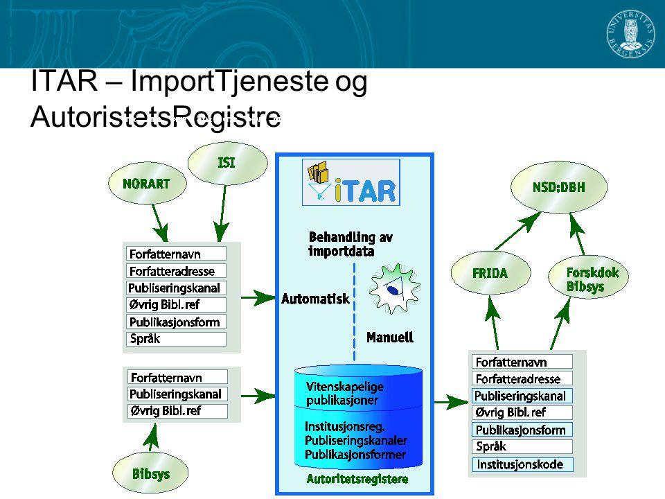 ITAR – ImportTjeneste og AutoristetsRegistre
