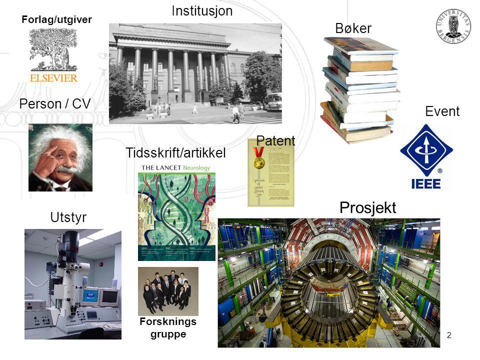 2 Prosjekt Person / CV Institusjon Event Utstyr Bøker Tidsskrift/artikkel Patent Forsknings gruppe Forlag/utgiver