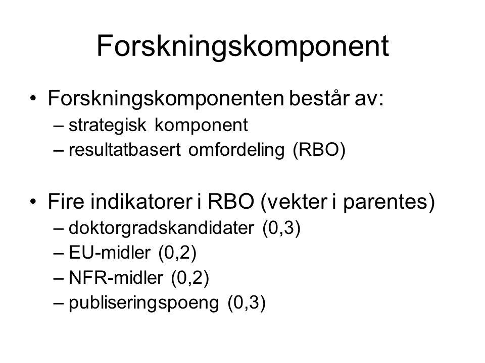 Forskningskomponent Forskningskomponenten består av: –strategisk komponent –resultatbasert omfordeling (RBO) Fire indikatorer i RBO (vekter i parentes) –doktorgradskandidater (0,3) –EU-midler (0,2) –NFR-midler (0,2) –publiseringspoeng (0,3)