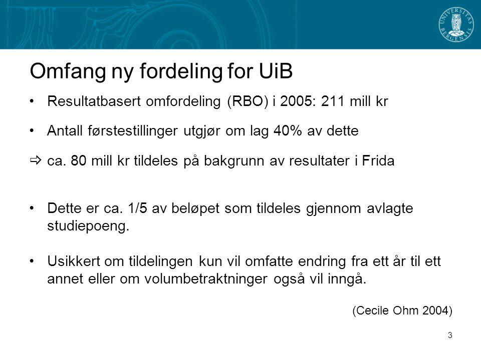 3 Omfang ny fordeling for UiB Resultatbasert omfordeling (RBO) i 2005: 211 mill kr Antall førstestillinger utgjør om lag 40% av dette  ca. 80 mill kr
