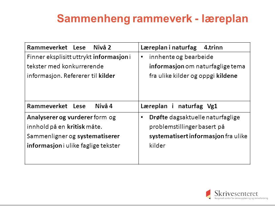 Sammenheng rammeverk - læreplan Rammeverket Lese Nivå 2Læreplan i naturfag 4.trinn Finner eksplisitt uttrykt informasjon i tekster med konkurrerende i