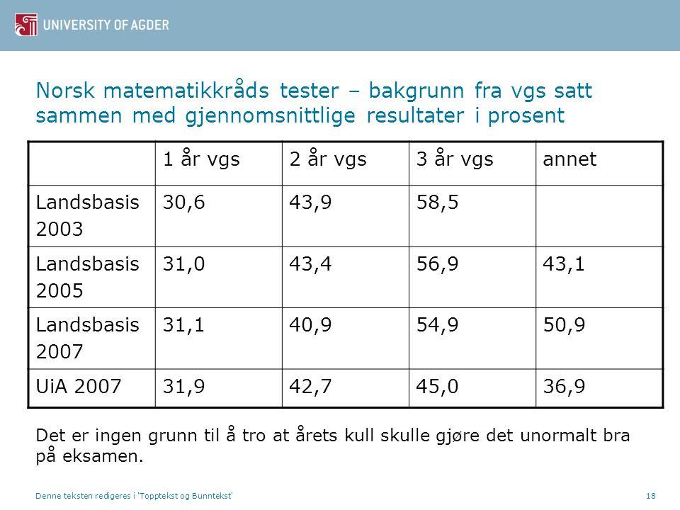 Denne teksten redigeres i Topptekst og Bunntekst 18 Norsk matematikkråds tester – bakgrunn fra vgs satt sammen med gjennomsnittlige resultater i prosent 1 år vgs2 år vgs3 år vgsannet Landsbasis 2003 30,643,958,5 Landsbasis 2005 31,043,456,943,1 Landsbasis 2007 31,140,954,950,9 UiA 200731,942,745,036,9 Det er ingen grunn til å tro at årets kull skulle gjøre det unormalt bra på eksamen.