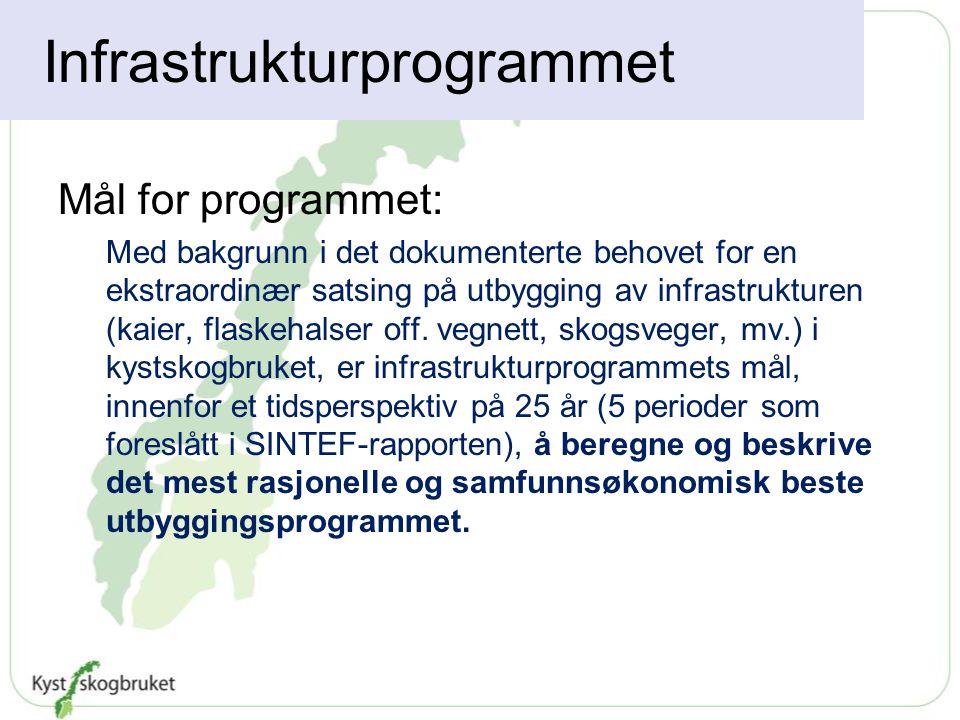 Infrastrukturprogrammet Mål for programmet: Med bakgrunn i det dokumenterte behovet for en ekstraordinær satsing på utbygging av infrastrukturen (kaie