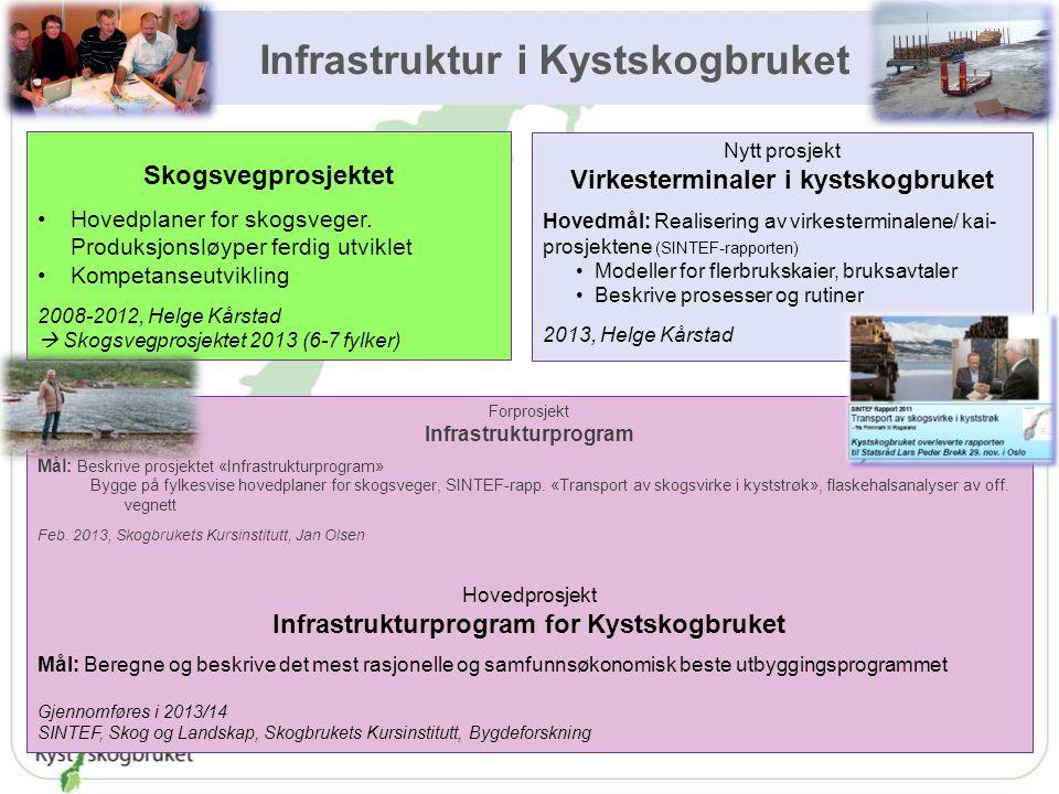 Infrastruktur i Kystskogbruket Skogsvegprosjektet Hovedplaner for skogsveger. Produksjonsløyper ferdig utviklet Kompetanseutvikling 2008-2012, Helge K
