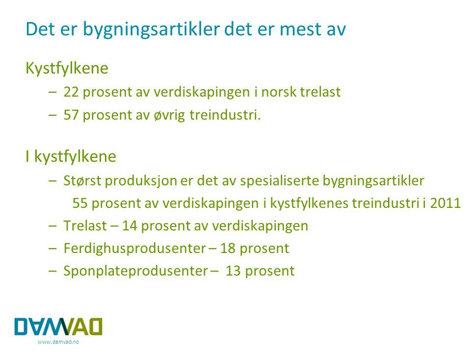 www.damvad.no Det er bygningsartikler det er mest av Kystfylkene –22 prosent av verdiskapingen i norsk trelast –57 prosent av øvrig treindustri. I kys