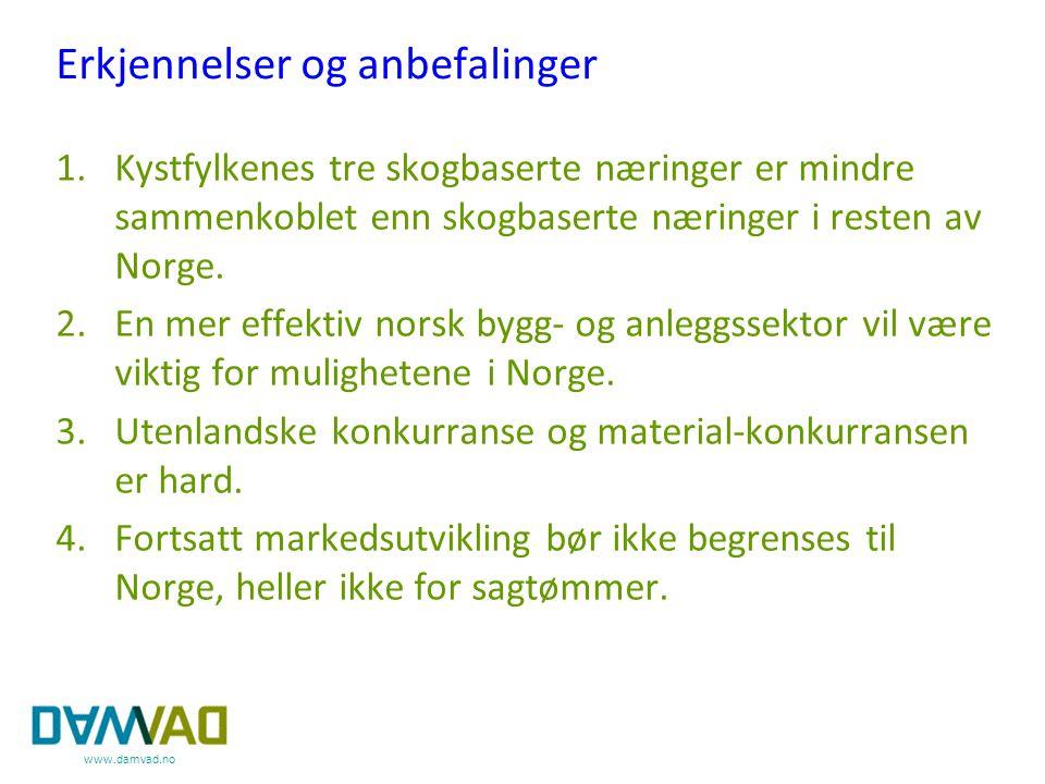 www.damvad.no Erkjennelser og anbefalinger 1.Kystfylkenes tre skogbaserte næringer er mindre sammenkoblet enn skogbaserte næringer i resten av Norge.