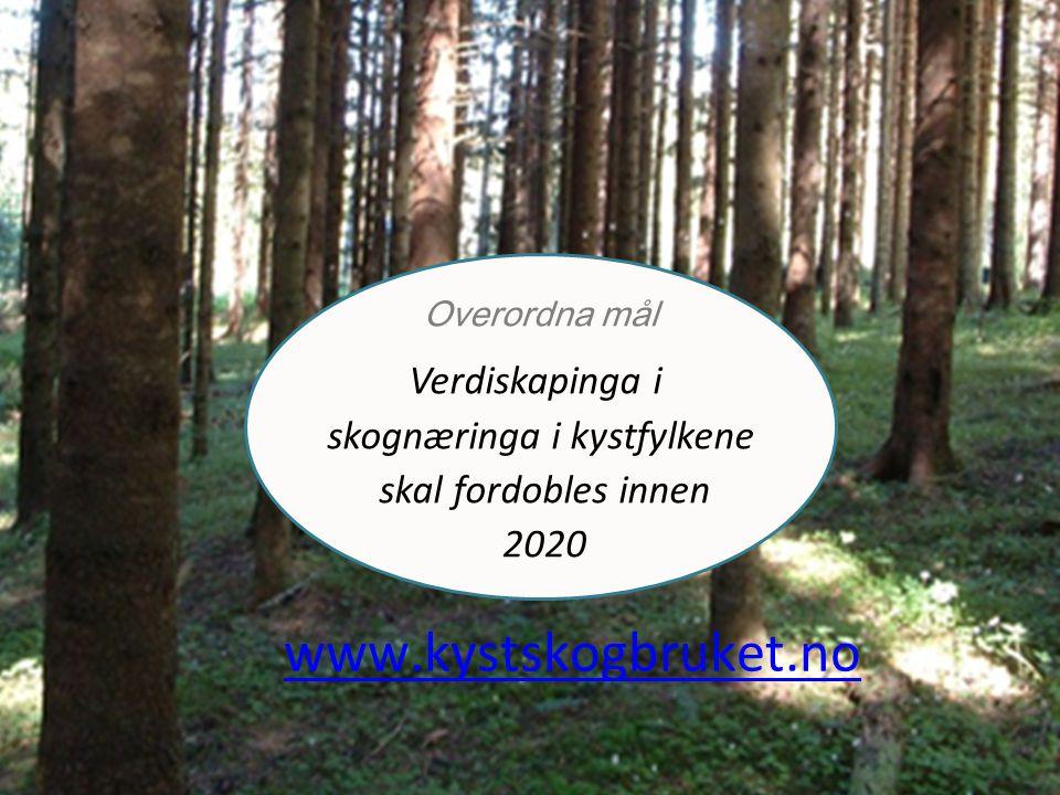 Overordna mål Verdiskapinga i skognæringa i kystfylkene skal fordobles innen 2020 www.kystskogbruket.no