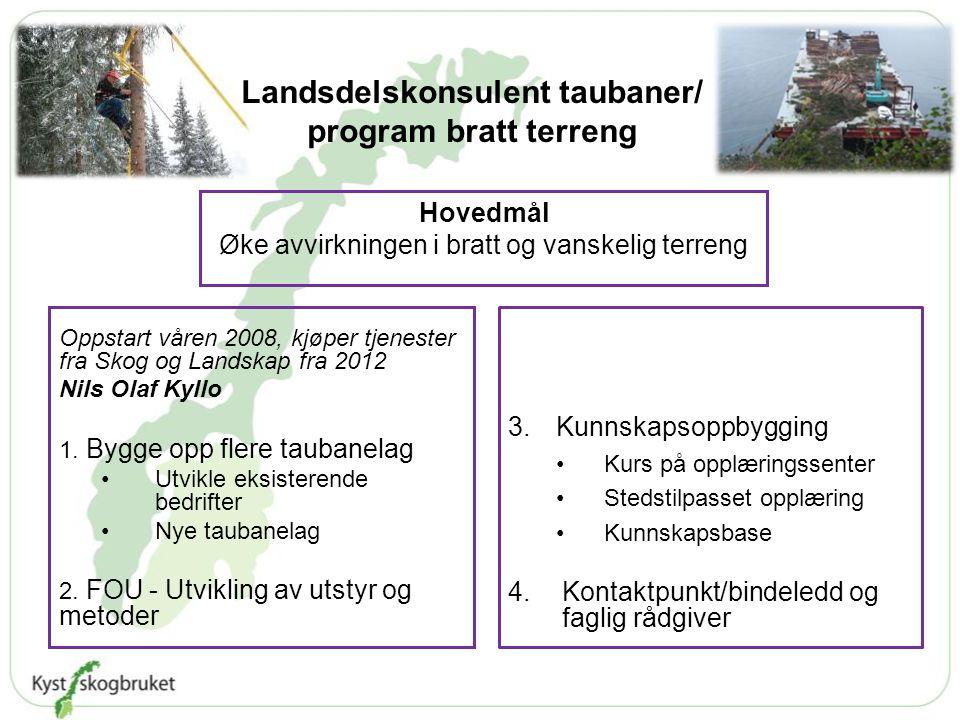 Hovedmål Øke avvirkningen i bratt og vanskelig terreng Landsdelskonsulent taubaner/ program bratt terreng Oppstart våren 2008, kjøper tjenester fra Sk