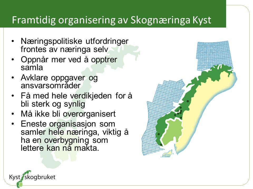 Framtidig organisering av Skognæringa Kyst Næringspolitiske utfordringer frontes av næringa selv Oppnår mer ved å opptrer samla Avklare oppgaver og an