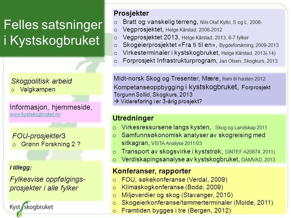Informasjon, hjemmeside, www.kystskogbruket.no www.kystskogbruket.no Utredninger o Virkesressursene langs kysten, Skog og Landskap 2011 o Samfunnsøkon