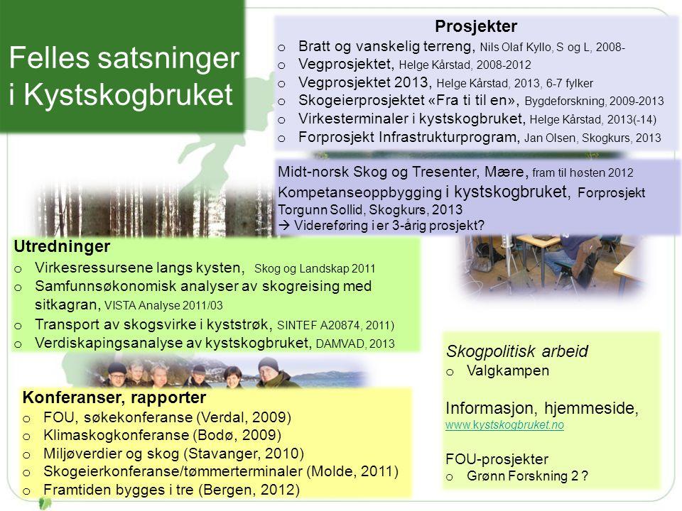 Skogpolitisk arbeid o Valgkampen Informasjon, hjemmeside, www.kystskogbruket.no www.kystskogbruket.no FOU-prosjekter o Grønn Forskning 2 ? Felles sats
