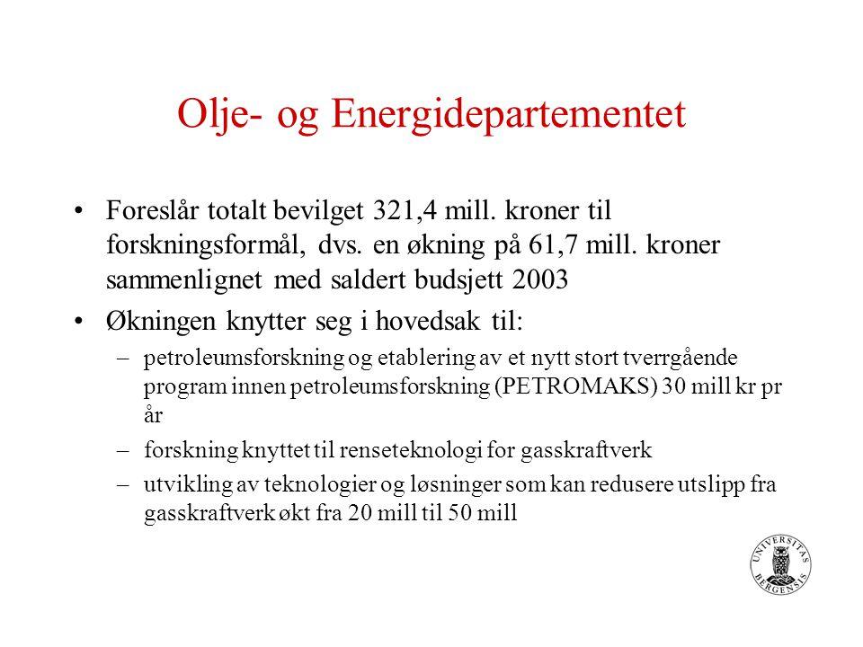 Olje- og Energidepartementet Foreslår totalt bevilget 321,4 mill. kroner til forskningsformål, dvs. en økning på 61,7 mill. kroner sammenlignet med sa