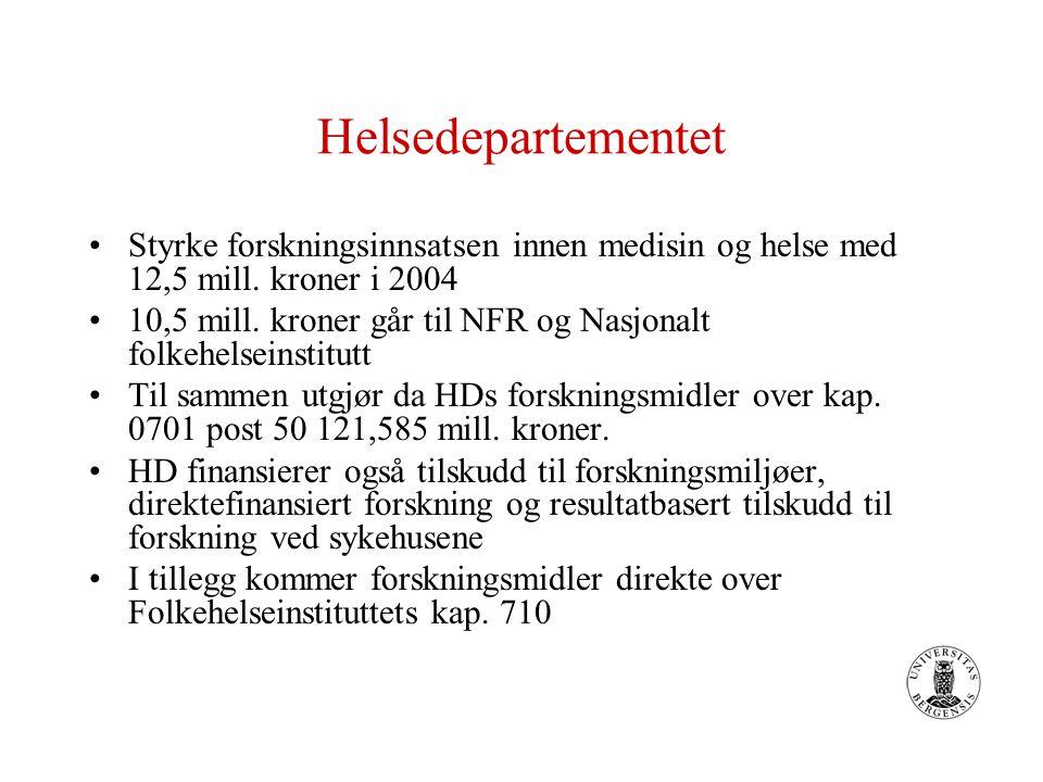Helsedepartementet Styrke forskningsinnsatsen innen medisin og helse med 12,5 mill.