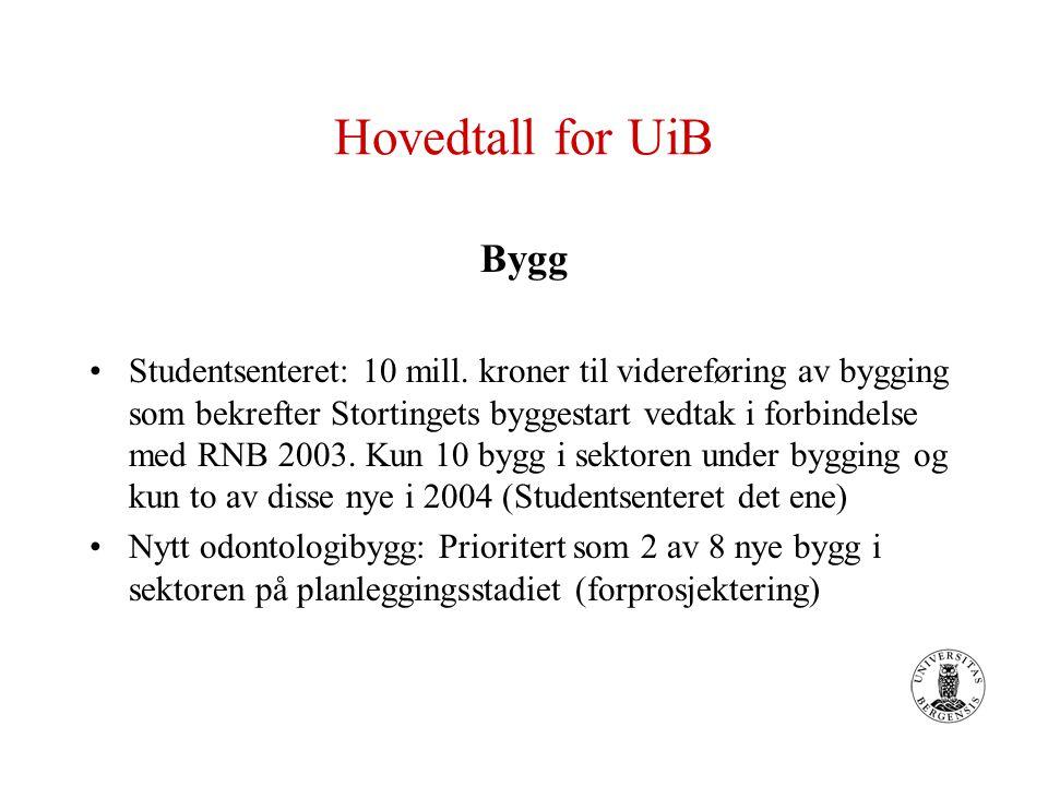 Hovedtall for UiB Bygg Studentsenteret: 10 mill. kroner til videreføring av bygging som bekrefter Stortingets byggestart vedtak i forbindelse med RNB
