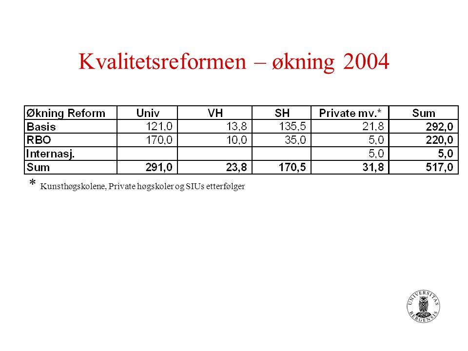 Kvalitetsreformen – økning 2004 * Kunsthøgskolene, Private høgskoler og SIUs etterfølger