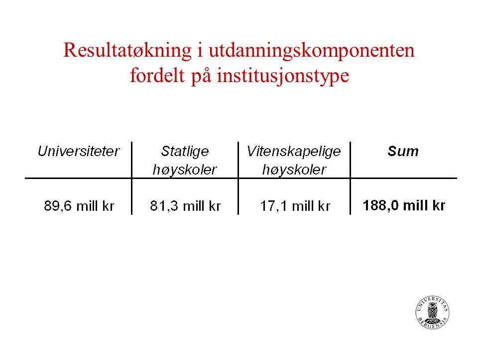 Resultatøkning i utdanningskomponenten fordelt på institusjonstype