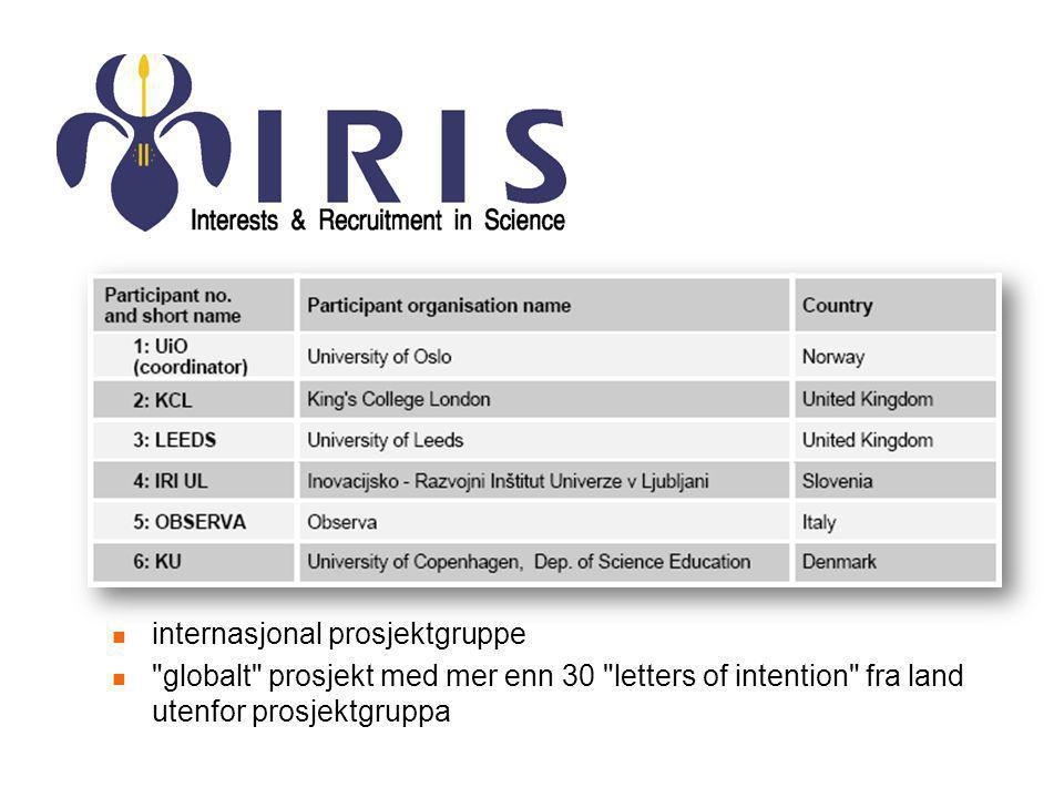 internasjonal prosjektgruppe globalt prosjekt med mer enn 30 letters of intention fra land utenfor prosjektgruppa