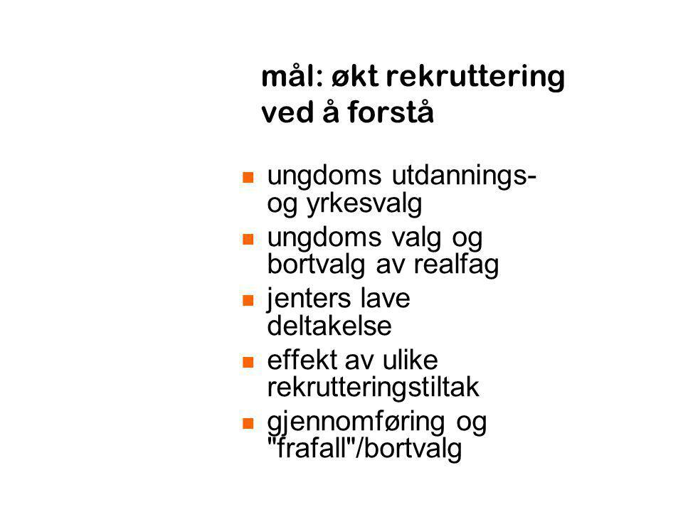 nasjonal dugnad, bred støtte prosjektet er finansiert av  Nasjonalt fakultetsmøte for realfag  Universitetet i Oslo  Naturfagsenteret  Kunnskapsdepartementet  Samarbeidsutvalget til NHO og NITO  Norsk Industri, Tekna, NITO, Energibedriftenes landsforening, Oljeindustriens Landsforening, Norsk Teknologi Nasjonalt råd for teknologisk utdanning