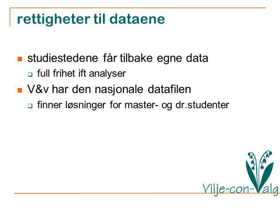 rettigheter til dataene studiestedene får tilbake egne data  full frihet ift analyser V&v har den nasjonale datafilen  finner løsninger for master- og dr.studenter