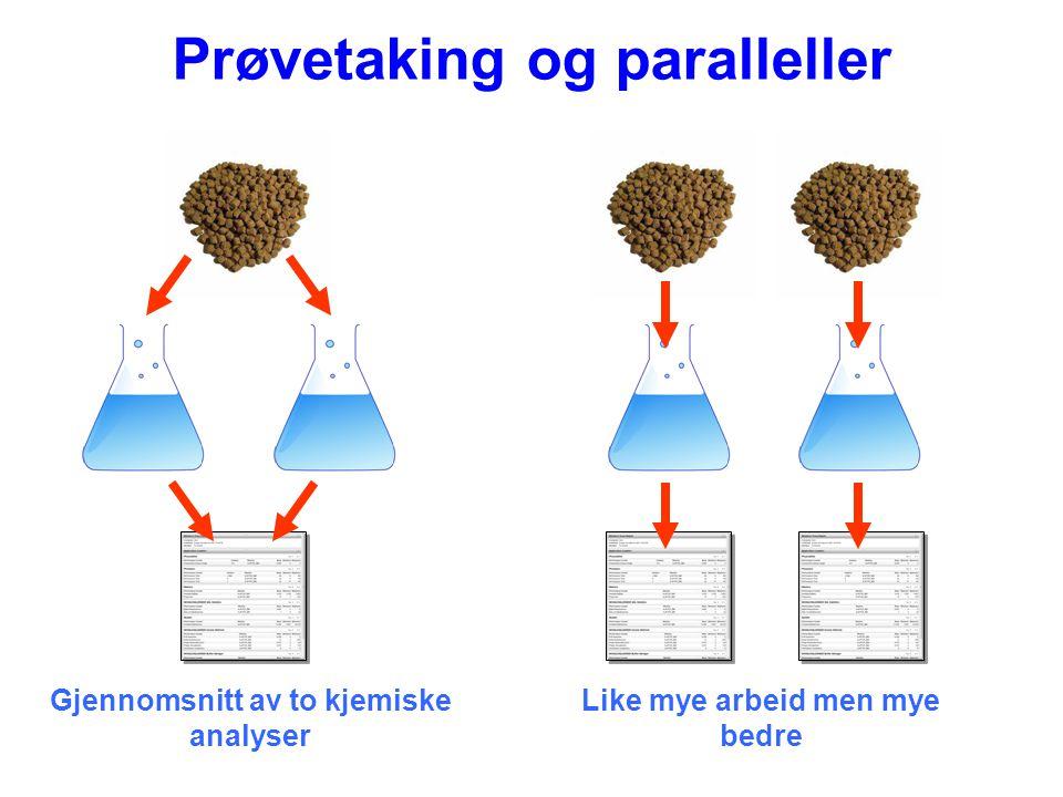 Prøvetaking og paralleller Gjennomsnitt av to kjemiske analyser Like mye arbeid men mye bedre