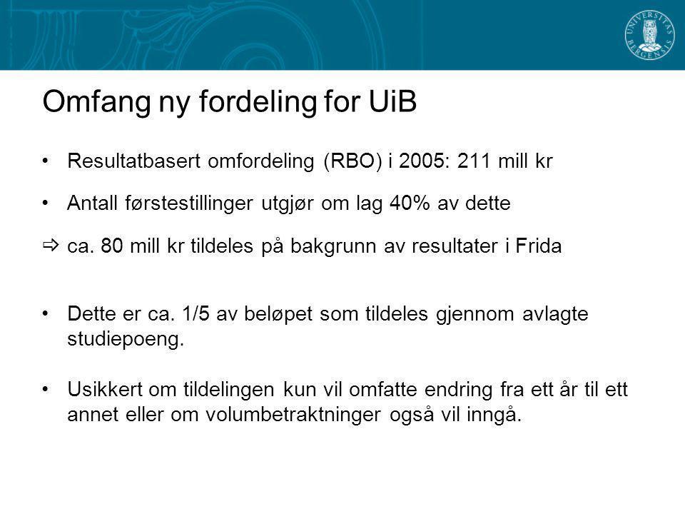 Registrering av publikasjoner for 2004 Viktig å holde på gjeldende struktur Institutt er laveste nivå Kvalitetssikring UiB kontra Unifob?