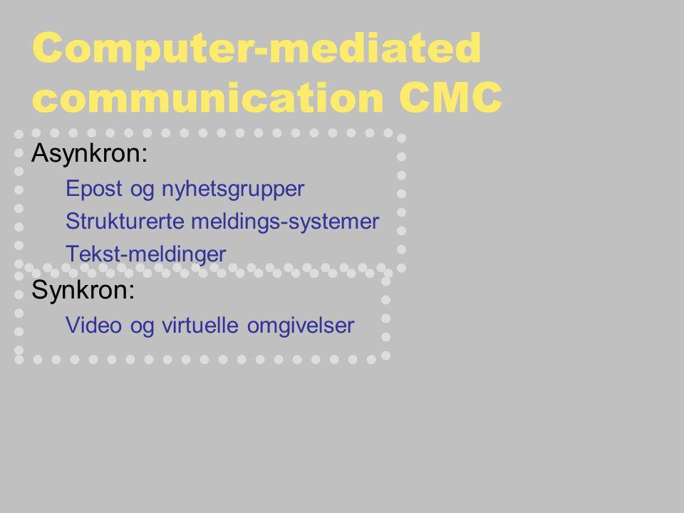 Computer-mediated communication CMC Asynkron: Epost og nyhetsgrupper Strukturerte meldings-systemer Tekst-meldinger Synkron: Video og virtuelle omgivelser