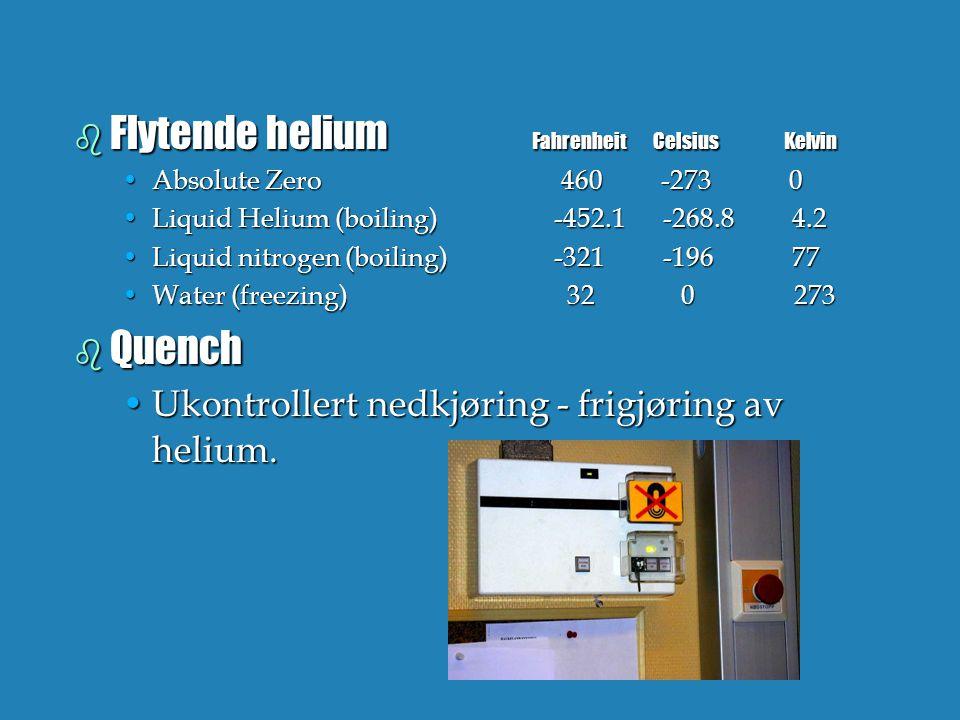 b Flytende helium Fahrenheit Celsius Kelvin Absolute Zero 460 -273 0Absolute Zero 460 -273 0 Liquid Helium (boiling) -452.1 -268.8 4.2Liquid Helium (b