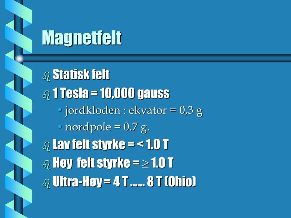 SAR (forts.) b Helkropp 1.5 W/kg i 15 min.1.5 W/kg i 15 min.