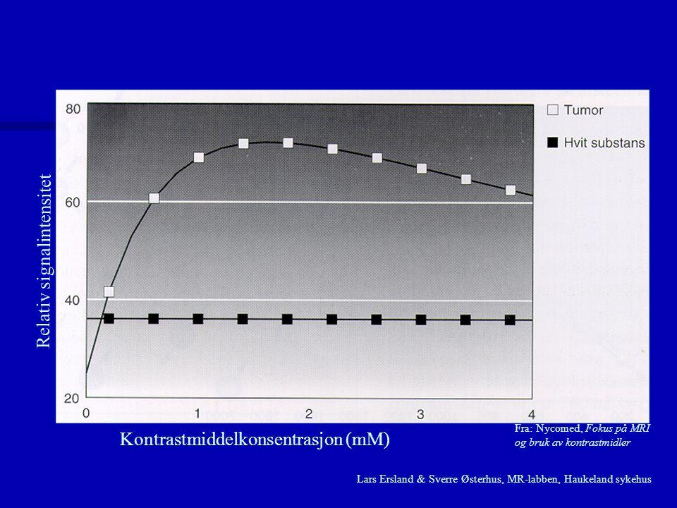 Fra: Nycomed, Fokus på MRI og bruk av kontrastmidler Relativ signalintensitet Kontrastmiddelkonsentrasjon (mM) Lars Ersland & Sverre Østerhus, MR-labb