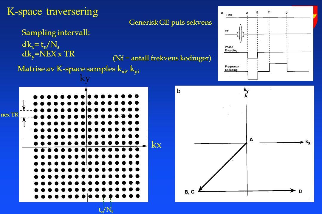 MR-labben, Haukeland Sykehus Generisk GE puls sekvens ky kx nex TR t s /N f Matrise av K-space samples k xi, k yi Sampling intervall: dk x = t s /N s dk y =NEX x TR (Nf = antall frekvens kodinger) K-space traversering