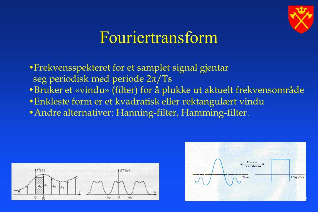 MR-labben, Haukeland Sykehus  Frekvensspekteret for et samplet signal gjentar seg periodisk med periode 2  /Ts Bruker et «vindu» (filter) for å plukke ut aktuelt frekvensområde Enkleste form er et kvadratisk eller rektangulært vindu Andre alternativer: Hanning-filter, Hamming-filter.