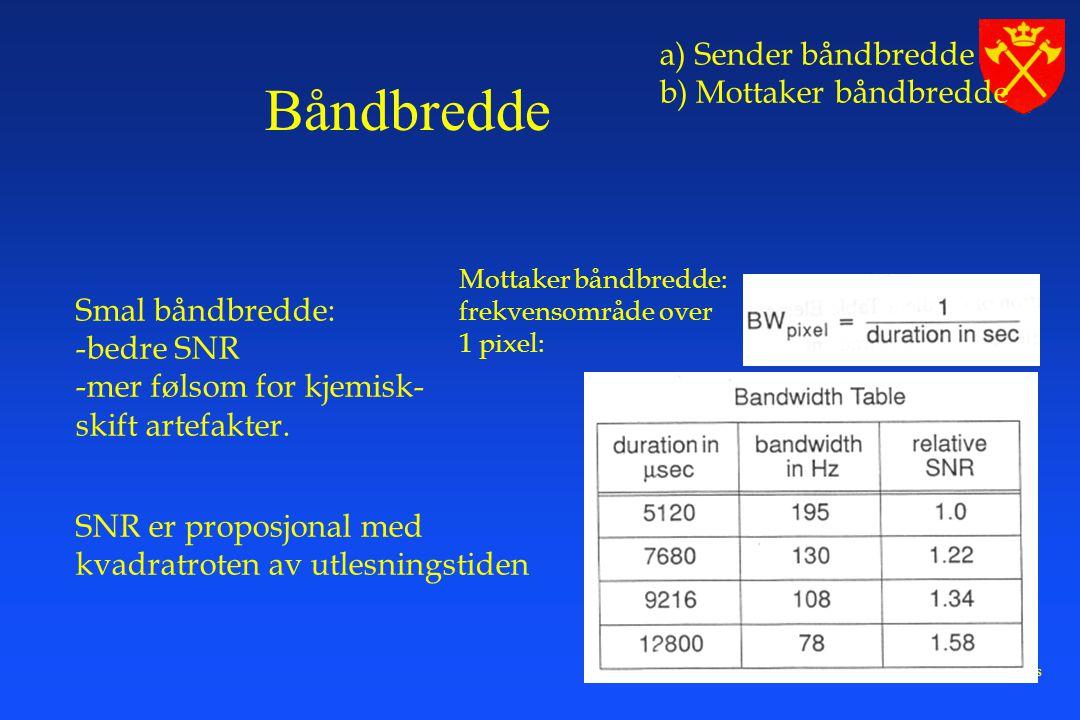 MR-labben, Haukeland Sykehus a) Sender båndbredde b) Mottaker båndbredde Mottaker båndbredde: frekvensområde over 1 pixel: Smal båndbredde: -bedre SNR -mer følsom for kjemisk- skift artefakter.