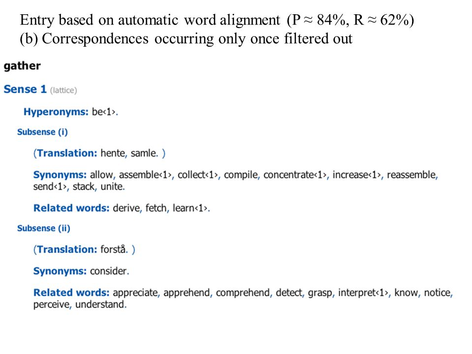 Entry based on automatic word alignment (P ≈ 84%, R ≈ 62%) (b) Correspondences occurring only once filtered out