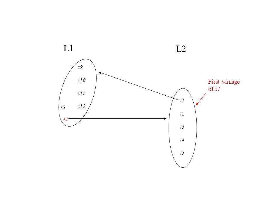 L1 L2 s1 t1 t2 t3 t4 t5 s3 s9 s10 s11 s12 First t-image of s1